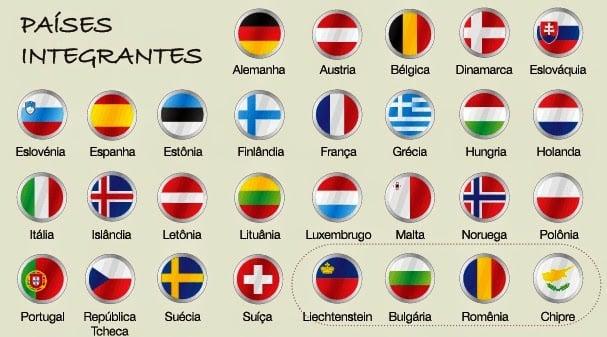 Países do Tratado de Schengen
